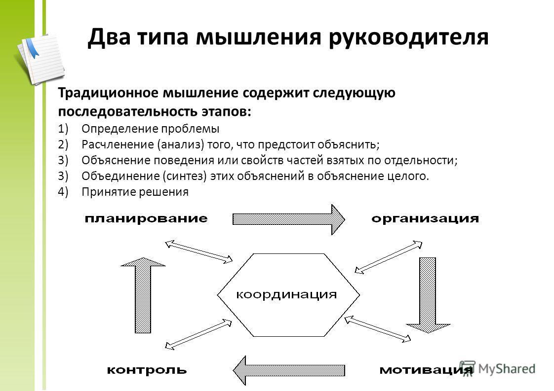 Два типа мышления руководителя Традиционное мышление содержит следующую последовательность этапов: 1)Определение проблемы 2)Расчленение (анализ) того, что предстоит объяснить; 3)Объяснение поведения или свойств частей взятых по отдельности; 3)Объедин