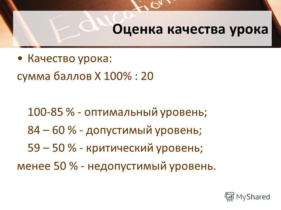Оценка качества урока Качество урока: сумма баллов Х 100% : 20 100-85 % - оптимальный уровень; 84 – 60 % - допустимый уровень; 59 – 50 % - критический уровень; менее 50 % - недопустимый уровень.