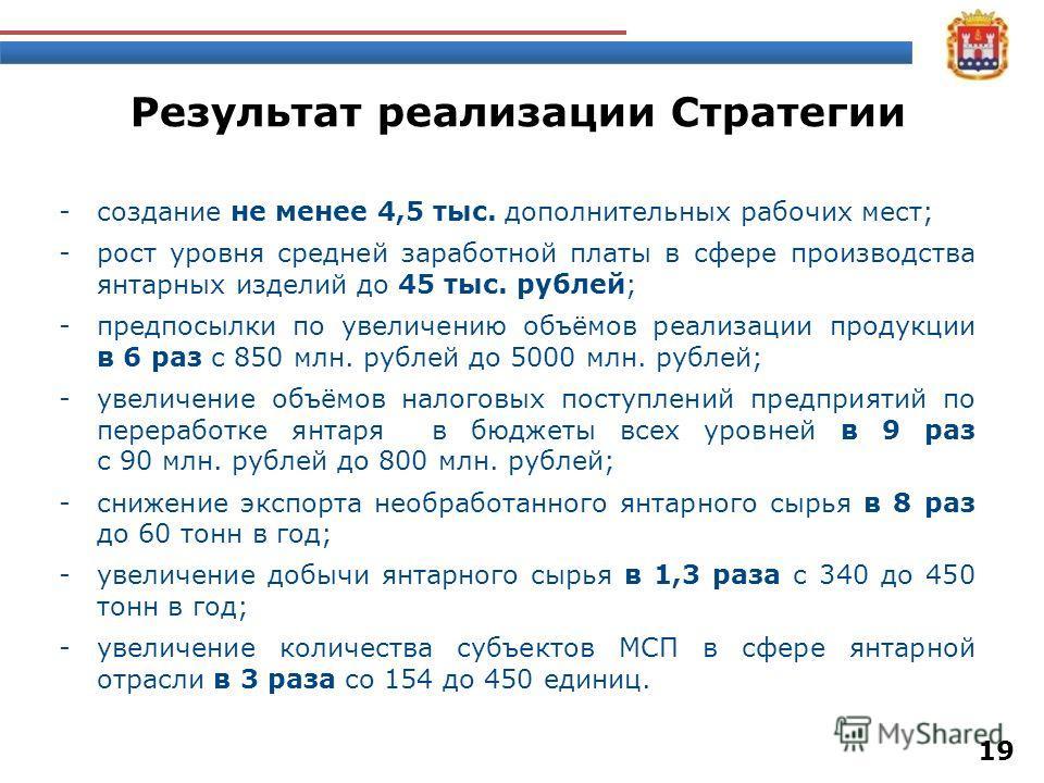 Результат реализации Стратегии -создание не менее 4,5 тыс. дополнительных рабочих мест; -рост уровня средней заработной платы в сфере производства янтарных изделий до 45 тыс. рублей; -предпосылки по увеличению объёмов реализации продукции в 6 раз с 8