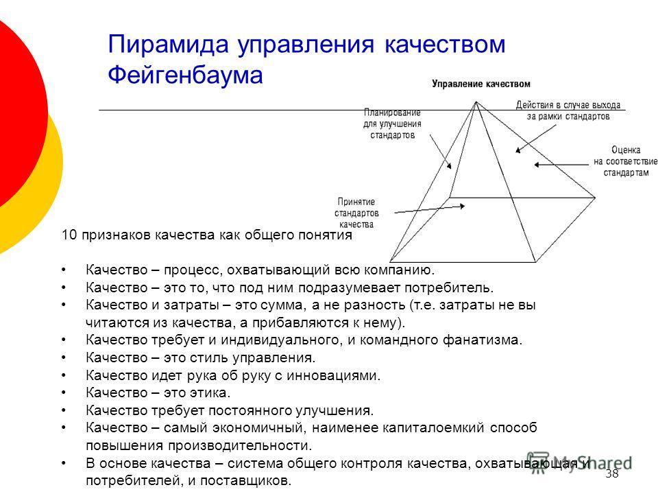38 Пирамида управления качеством Фейгенбаума 10 признаков качества как общего понятия Качество – процесс, охватывающий всю компанию. Качество – это то, что под ним подразумевает потребитель. Качество и затраты – это сумма, а не разность (т.е. затраты