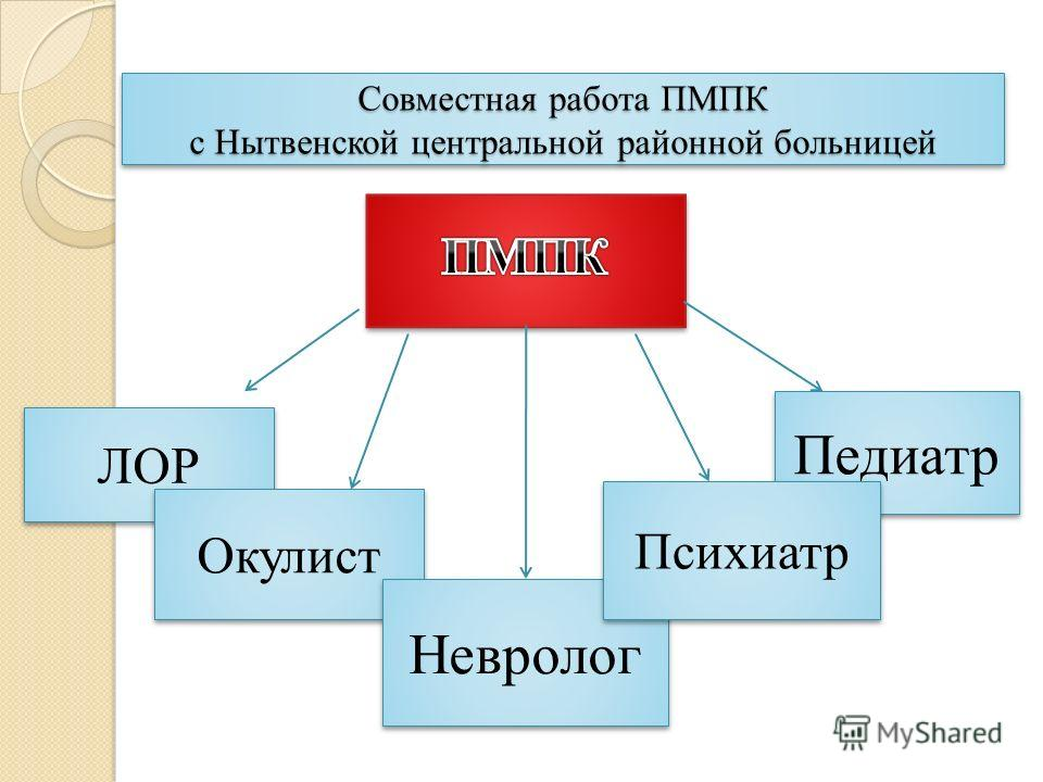 Совместная работа ПМПК с Нытвенской центральной районной больницей ЛОР Окулист Невролог Педиатр Психиатр
