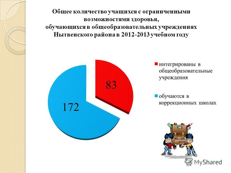Общее количество учащихся с ограниченными возможностями здоровья, обучающихся в общеобразовательных учреждениях Нытвенского района в 2012-2013 учебном году