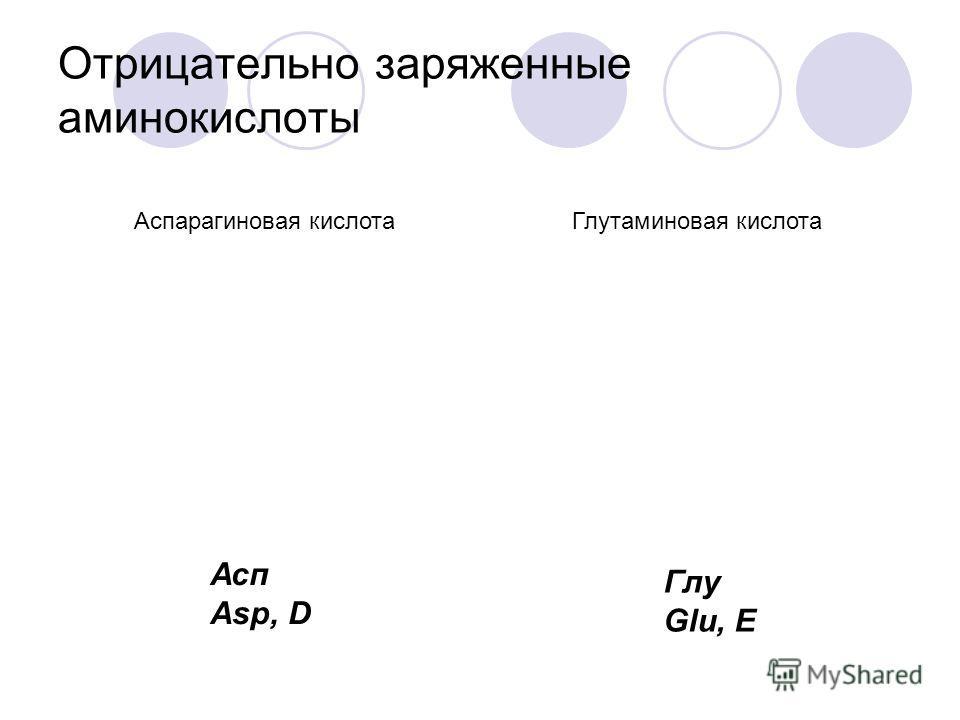 20 протеиногенных аминокислот Глицин (гли) Гистидин (гис) Аланин (ала) Серин (сер) Валин (вал) Треонин (тре) Лейцин (лей) Цистеин (цис) Изолейцин (иле) Метионин (мет) Пролин (про) Аспарагин (асп) Аспарагиновая кислота (асп) Глутамин (глу) Глутаминова