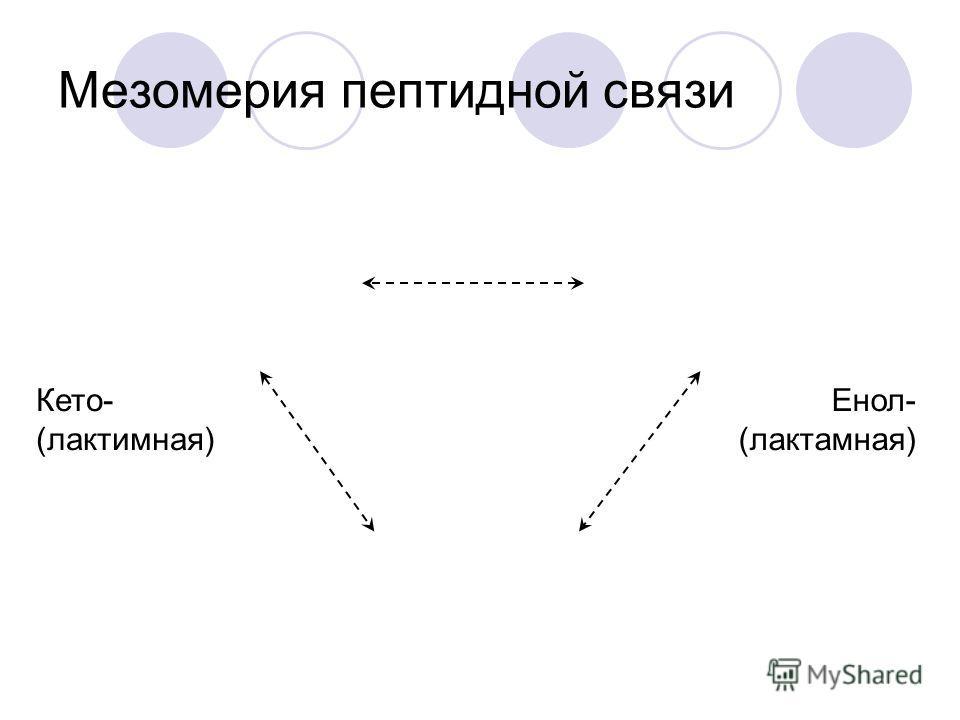 Особенности пептидной связи (продолжение) Атомы, связанные с пептидной группой, располагаются по разные стороны плоскости в более выгодном транс- положении. Боковые группы остатков АК в этом случае наиболее удалены друг от друга. вал тир