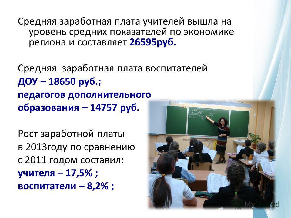 Средняя заработная плата учителей вышла на уровень средних показателей по экономике региона и составляет 26595руб. Средняя заработная плата воспитателей ДОУ – 18650 руб.; педагогов дополнительного образования – 14757 руб. Рост заработной платы в 2013