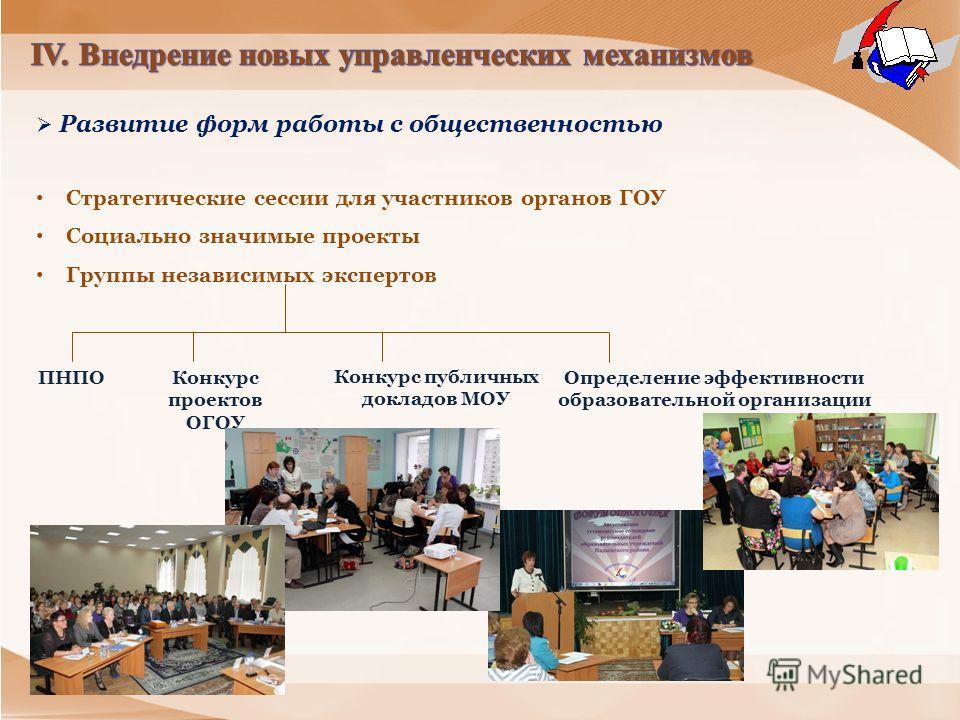 Развитие форм работы с общественностью Стратегические сессии для участников органов ГОУ Социально значимые проекты Группы независимых экспертов ПНПОКонкурс проектов ОГОУ Конкурс публичных докладов МОУ Определение эффективности образовательной организ