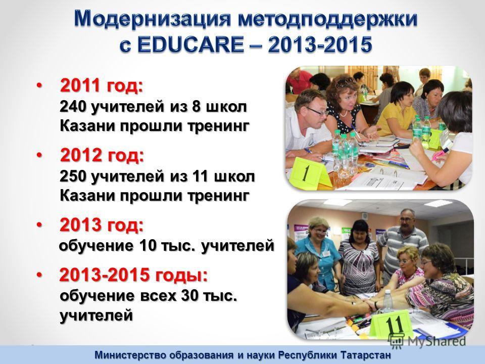 Министерство образования и науки Республики Татарстан 2011 год:2011 год: 240 учителей из 8 школ Казани прошли тренинг 2012 год:2012 год: 250 учителей из 11 школ Казани прошли тренинг 2013 год: 2013 год: обучение 10 тыс. учителей обучение 10 тыс. учит