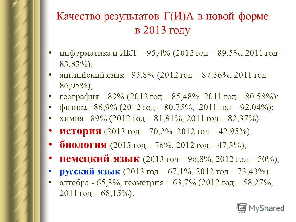 информатика и ИКТ – 95,4% (2012 год – 89,5%, 2011 год – 83,83%); английский язык –93,8% (2012 год – 87,36%, 2011 год – 86,95%); география – 89% (2012 год – 85,48%, 2011 год – 80,58%); физика –86,9% (2012 год – 80,75%, 2011 год – 92,04%); химия –89% (