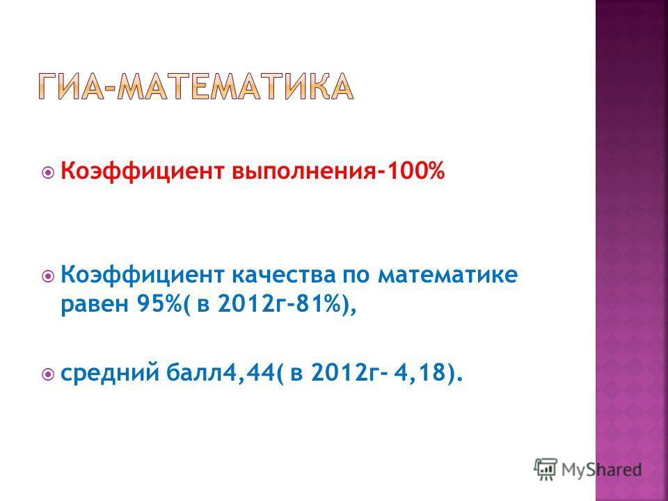Коэффициент выполнения-100% Коэффициент качества по математике равен 95%( в 2012г-81%), средний балл4,44( в 2012г- 4,18).