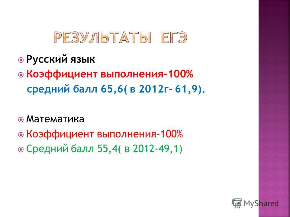 Русский язык Коэффициент выполнения-100% средний балл 65,6( в 2012г- 61,9). Математика Коэффициент выполнения-100% Средний балл 55,4( в 2012-49,1)
