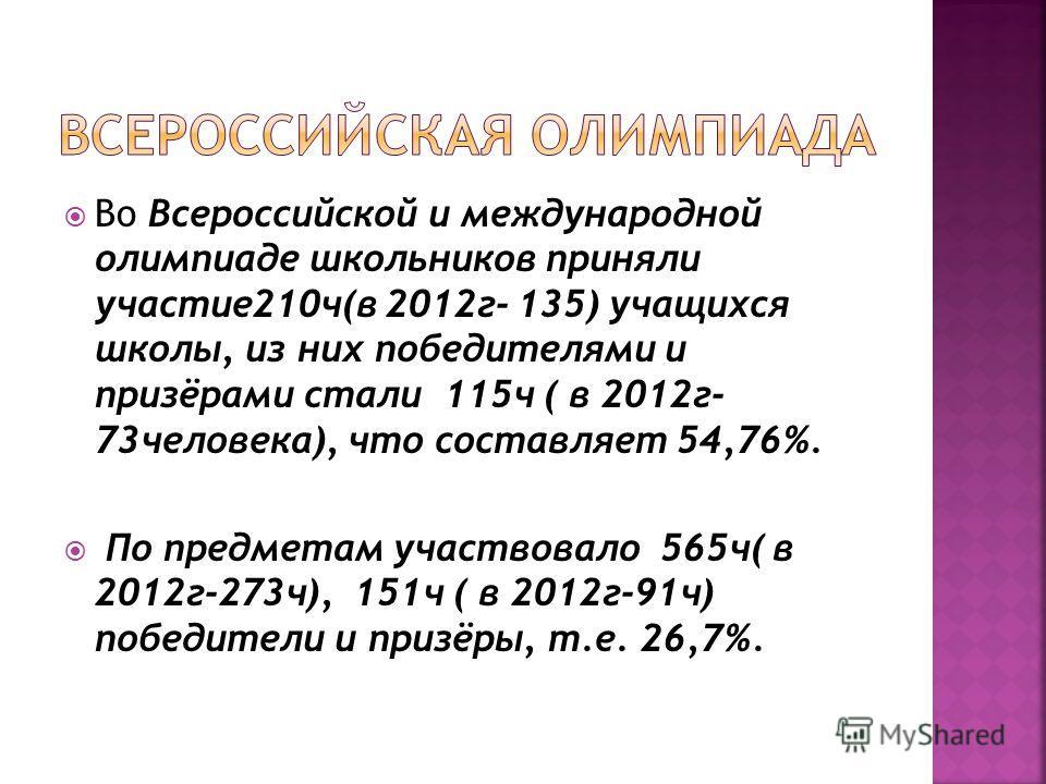 Во Всероссийской и международной олимпиаде школьников приняли участие210ч(в 2012г- 135) учащихся школы, из них победителями и призёрами стали 115ч ( в 2012г- 73человека), что составляет 54,76%. По предметам участвовало 565ч( в 2012г-273ч), 151ч ( в 2