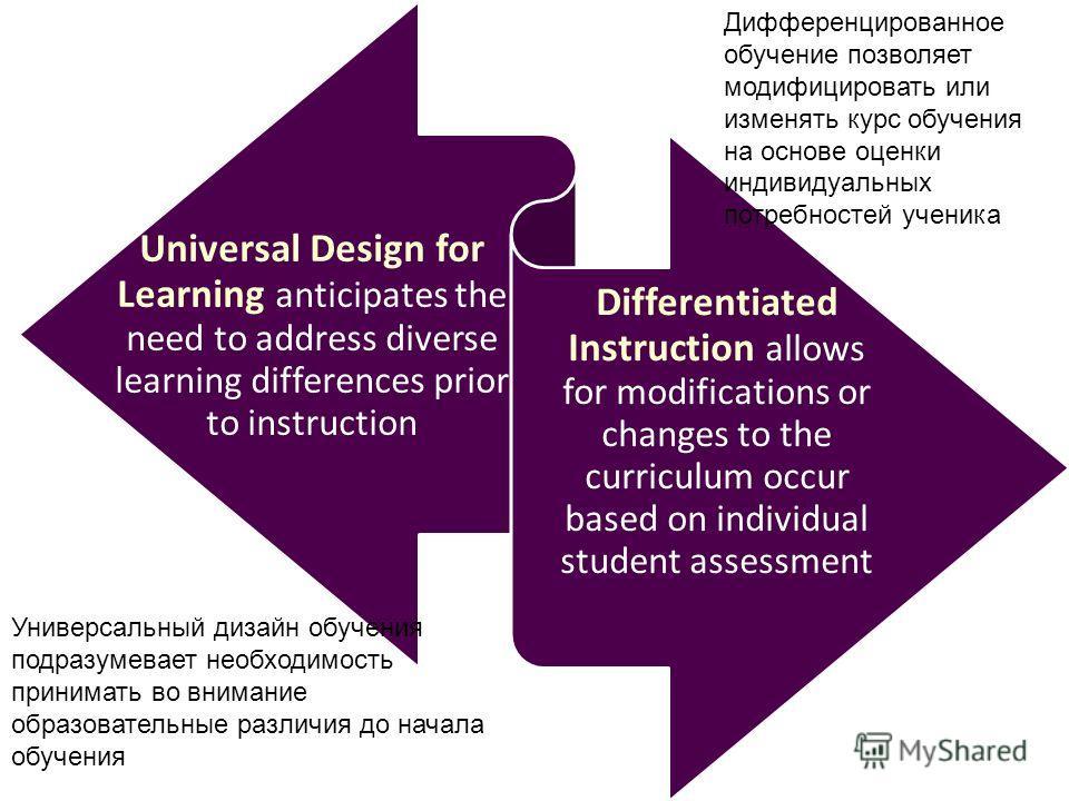 Универсальный дизайн обучения подразумевает необходимость принимать во внимание образовательные различия до начала обучения Дифференцированное обучение позволяет модифицировать или изменять курс обучения на основе оценки индивидуальных потребностей у