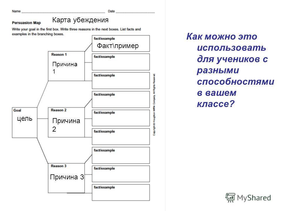 Карта убеждения цель Причина 1 Причина 2 Причина 3 Факт\пример