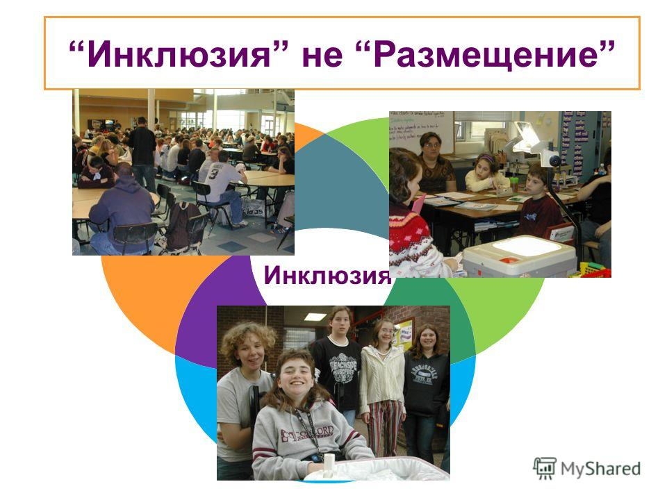 Инклюзия не Размещение Physical Access to ENVIRONMENTS Meaningful ACADEMIC participation Positive SOCIAL RELATIONSHIPS Инклюзия