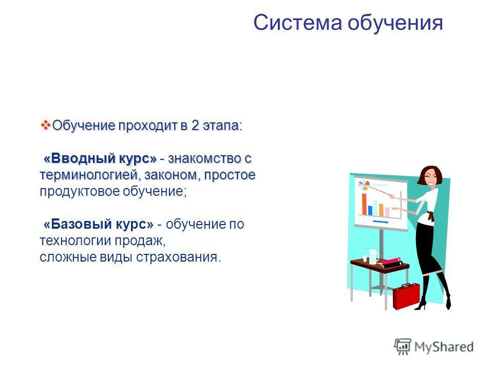 Система обучения Обучение проходит в 2 этапа: «Вводный курс» - знакомство с терминологией, законом, простое Обучение проходит в 2 этапа: «Вводный курс» - знакомство с терминологией, законом, простое продуктовое обучение; «Базовый курс» - обучение по