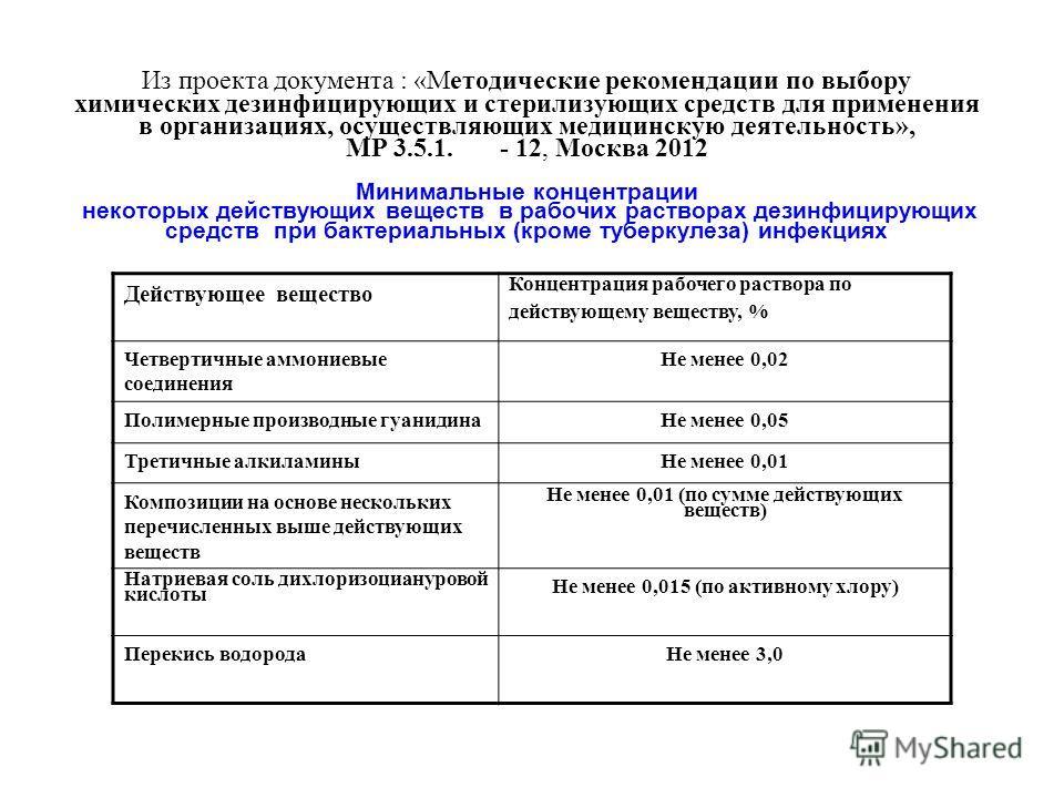 Из проекта документа : «Методические рекомендации по выбору химических дезинфицирующих и стерилизующих средств для применения в организациях, осуществляющих медицинскую деятельность», МР 3.5.1. - 12, Москва 2012 Минимальные концентрации некоторых дей