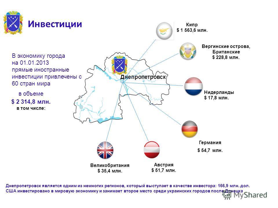 Днепропетровск Инвестиции Днепропетровск является одним из немногих регионов, который выступает в качестве инвестора: 166,9 млн. дол. США инвестировано в мировую экономику и занимает второе место среди украинских городов после Донецка Германия $ 54,7