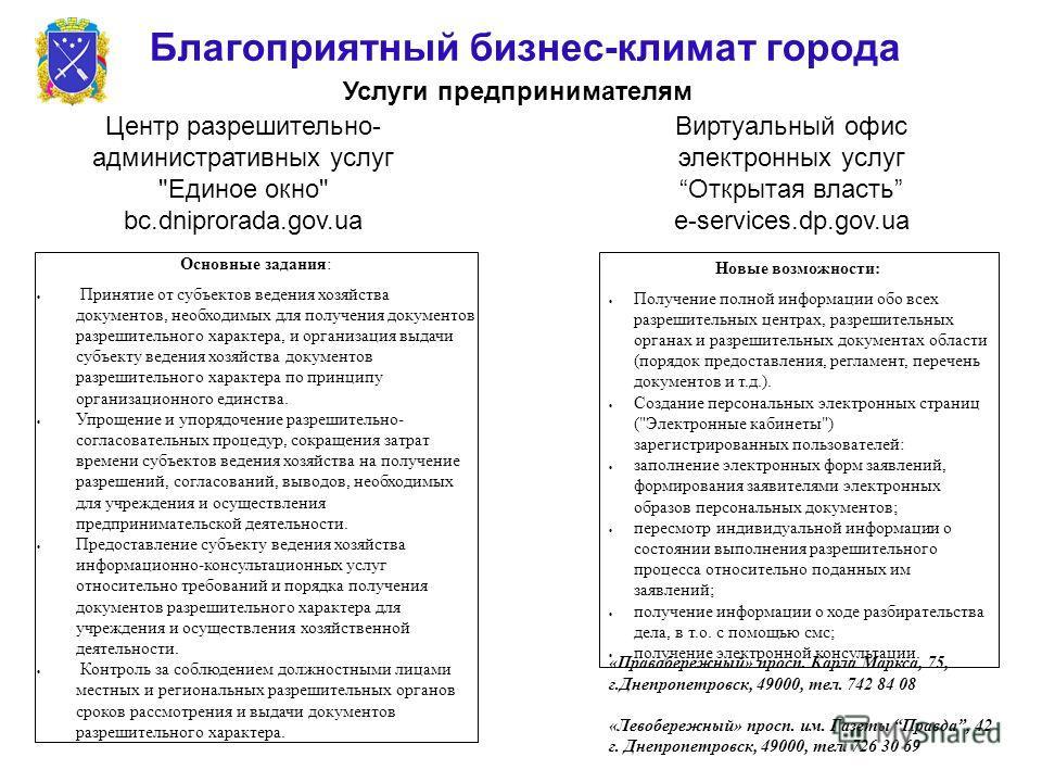 Благоприятный бизнес-климат города Услуги предпринимателям Центр разрешительно- административных услуг