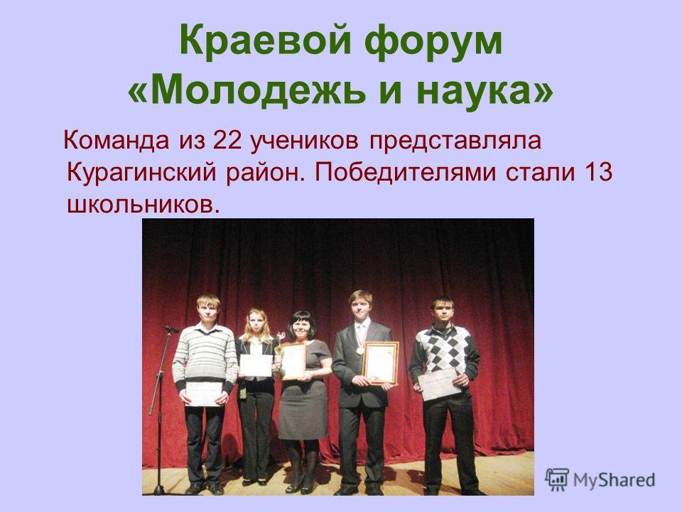 Краевой форум «Молодежь и наука» Команда из 22 учеников представляла Курагинский район. Победителями стали 13 школьников.