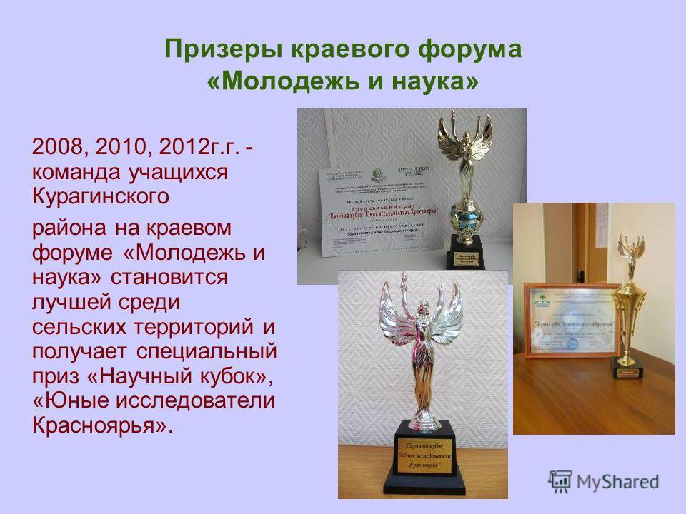 Призеры краевого форума «Молодежь и наука» 2008, 2010, 2012г.г. - команда учащихся Курагинского района на краевом форуме «Молодежь и наука» становится лучшей среди сельских территорий и получает специальный приз «Научный кубок», «Юные исследователи К