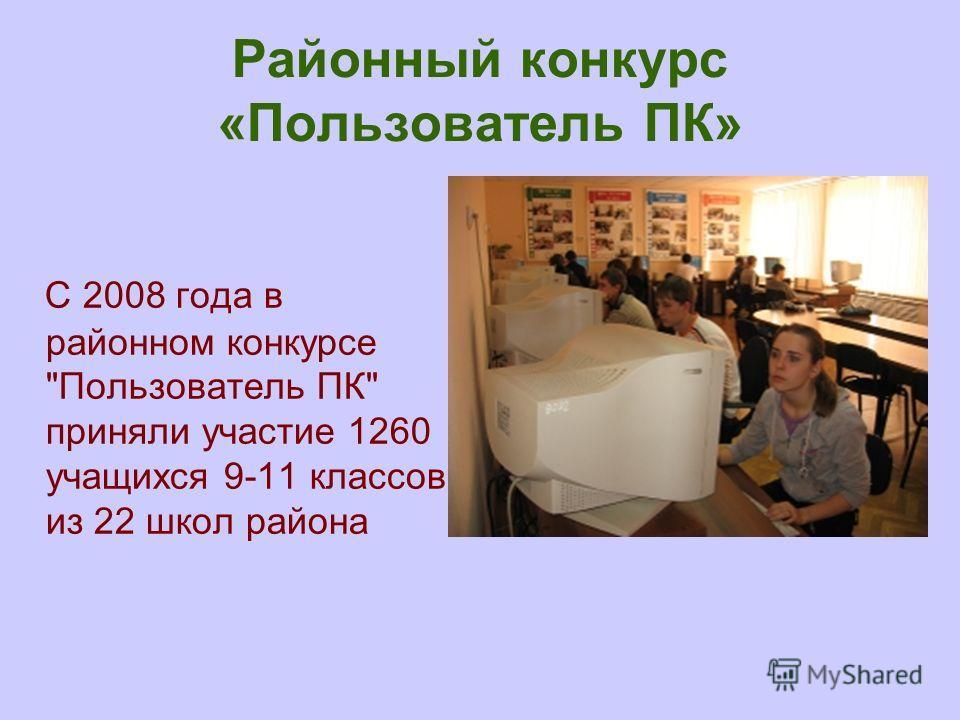 Районный конкурс «Пользователь ПК» С 2008 года в районном конкурсе Пользователь ПК приняли участие 1260 учащихся 9-11 классов из 22 школ района