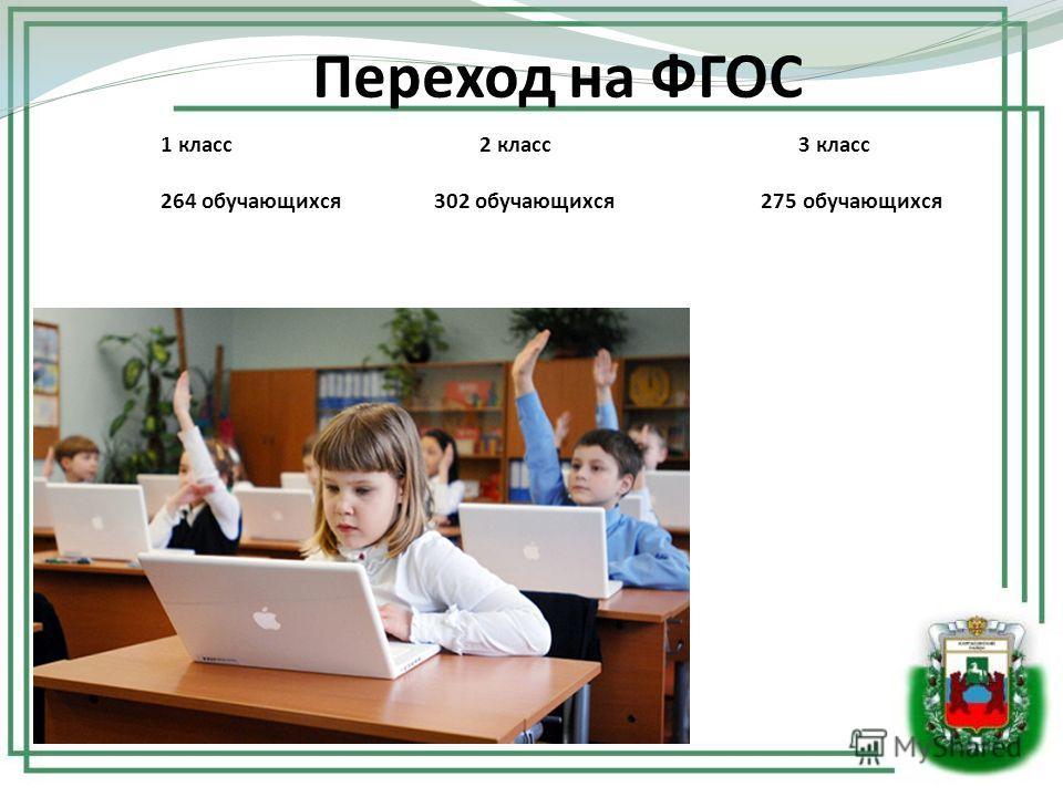 Переход на ФГОС 1 класс2 класс3 класс 264 обучающихся 302 обучающихся 275 обучающихся