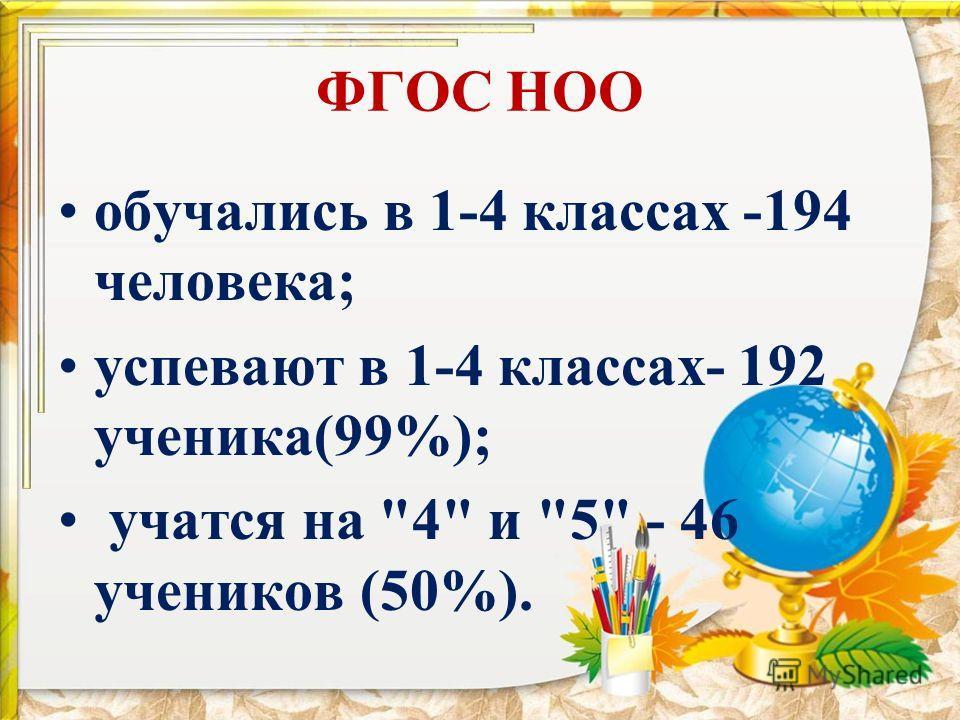 ФГОС НОО обучались в 1-4 классах -194 человека; успевают в 1-4 классах- 192 ученика(99%); учатся на 4 и 5 - 46 учеников (50%).