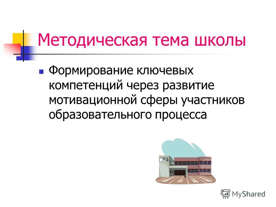 Методическая тема школы Формирование ключевых компетенций через развитие мотивационной сферы участников образовательного процесса