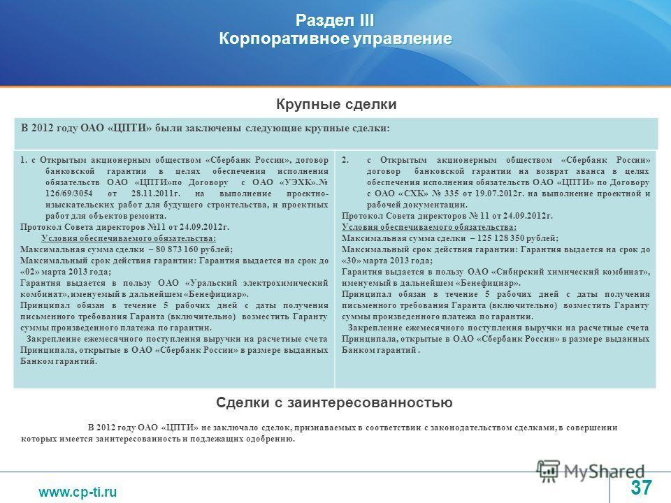www.tvel.ru Раздел III Корпоративное управление 37 Крупные сделки В 2012 году ОАО «ЦПТИ» не заключало сделок, признаваемых в соответствии с законодательством сделками, в совершении которых имеется заинтересованность и подлежащих одобрению. В 2012 год