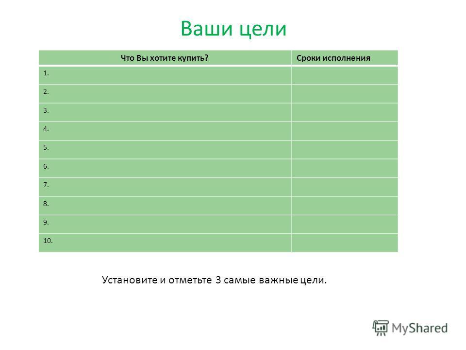 Ваши цели Что Вы хотите купить?Сроки исполнения 1. 2. 3. 4. 5. 6. 7. 8. 9. 10. Установите и отметьте 3 самые важные цели.