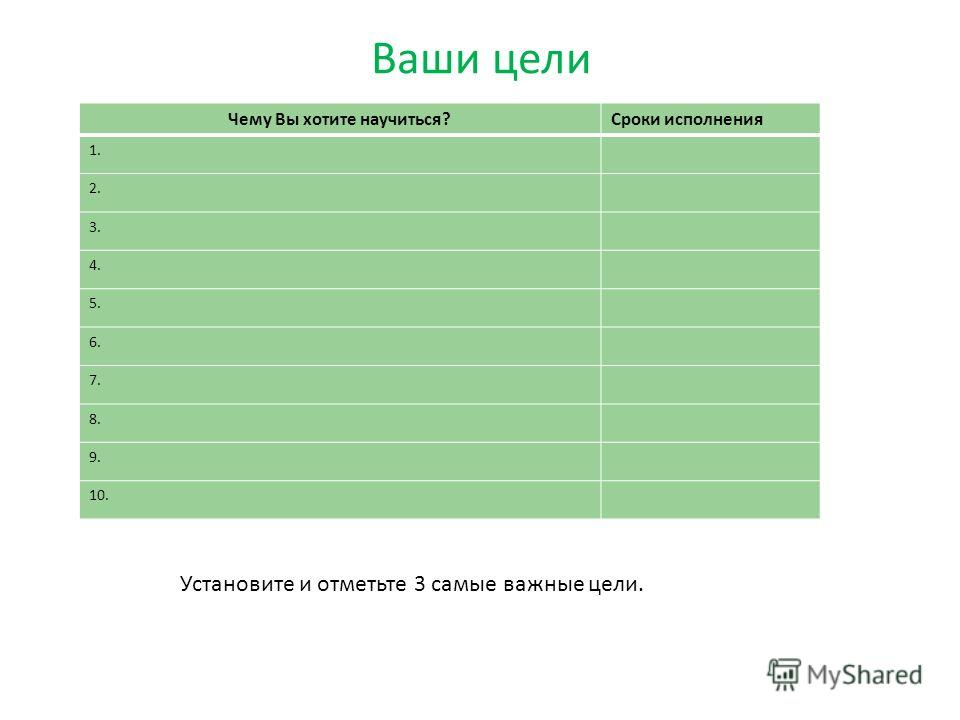 Ваши цели Чему Вы хотите научиться?Сроки исполнения 1. 2. 3. 4. 5. 6. 7. 8. 9. 10. Установите и отметьте 3 самые важные цели.