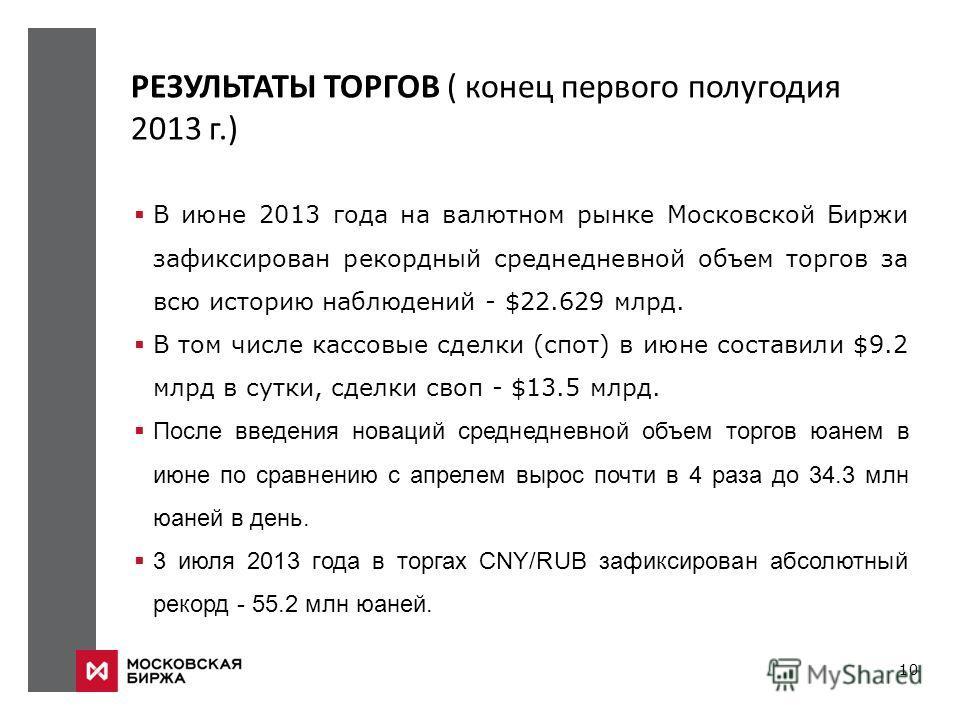 10 РЕЗУЛЬТАТЫ ТОРГОВ ( конец первого полугодия 2013 г.) В июне 2013 года на валютном рынке Московской Биржи зафиксирован рекордный среднедневной объем торгов за всю историю наблюдений - $22.629 млрд. В том числе кассовые сделки (спот) в июне составил