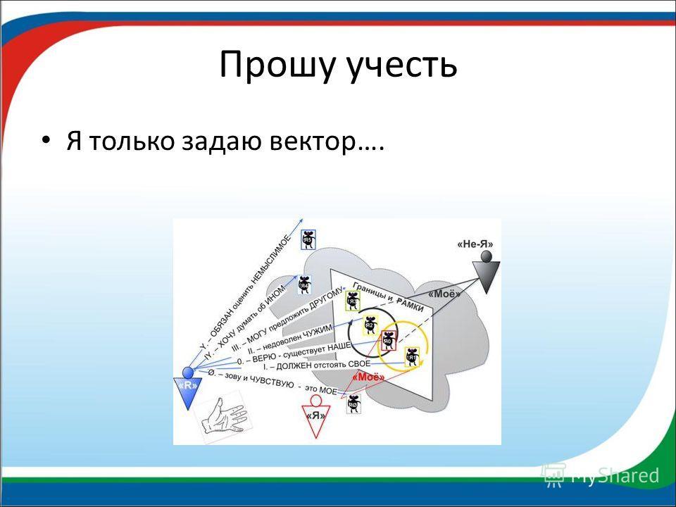 Прошу учесть Я только задаю вектор….