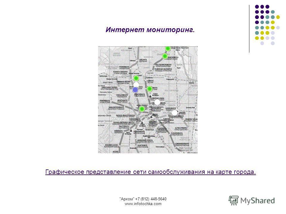 Арком +7 (812) 448-5640 www.infotochka.com Графическое представление сети самообслуживания на карте города. Интернет мониторинг.