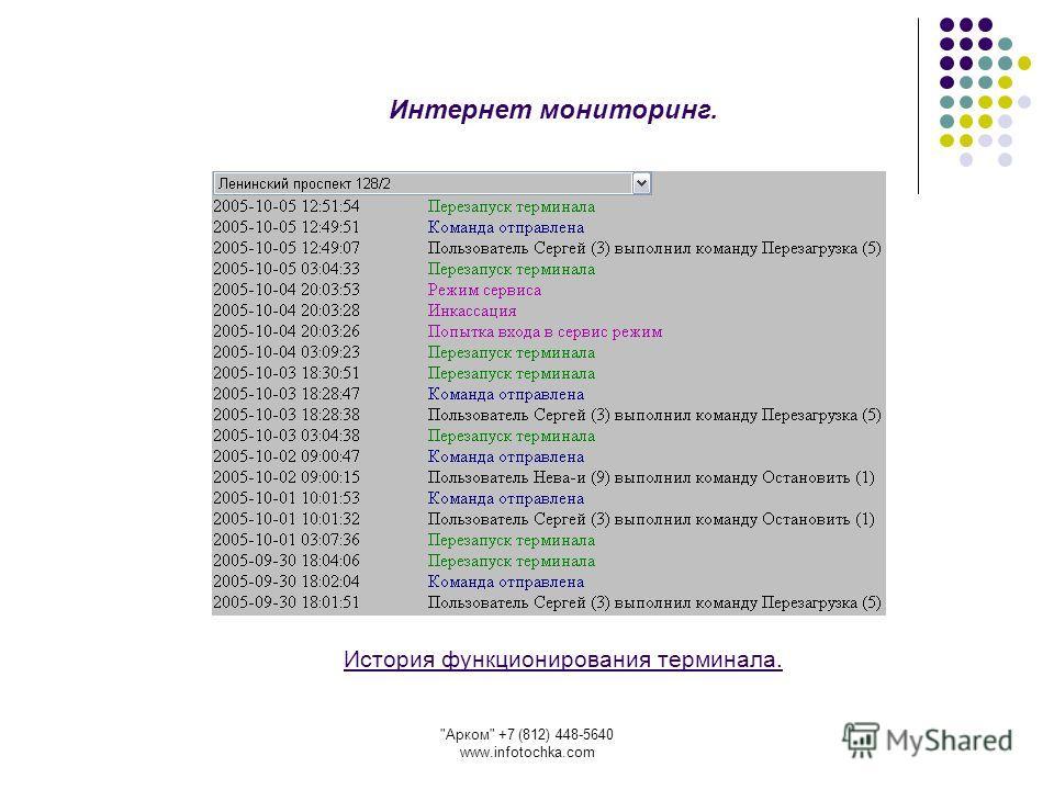 Арком +7 (812) 448-5640 www.infotochka.com История функционирования терминала. Интернет мониторинг.