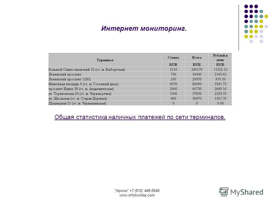 Арком +7 (812) 448-5640 www.infotochka.com Общая статистика наличных платежей по сети терминалов. Интернет мониторинг.
