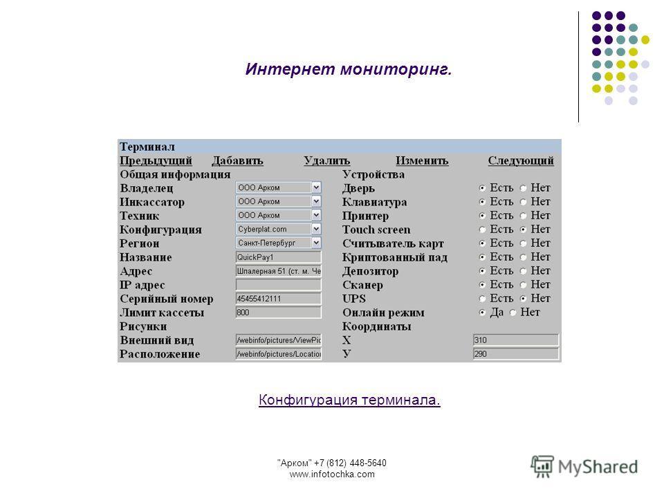 Арком +7 (812) 448-5640 www.infotochka.com Конфигурация терминала. Интернет мониторинг.