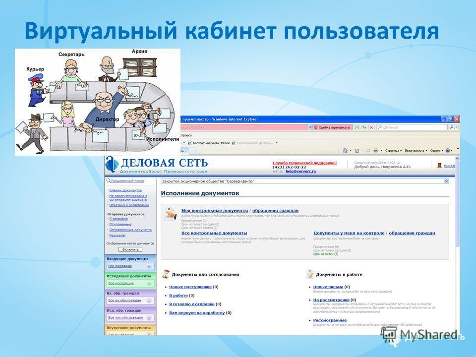 Виртуальный кабинет пользователя