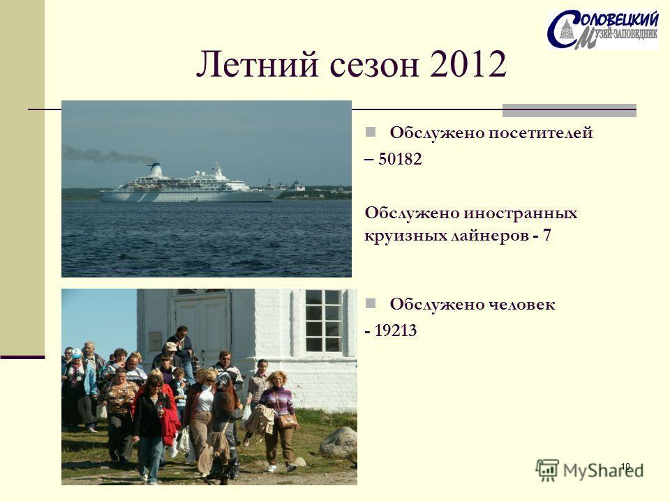Летний сезон 2012 Обслужено посетителей – 50182 Обслужено иностранных круизных лайнеров - 7 Обслужено человек - 19213 10