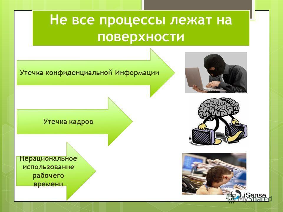 Не все процессы лежат на поверхности Утечка конфиденциальной Информации Утечка кадров Нерациональное использование рабочего времени