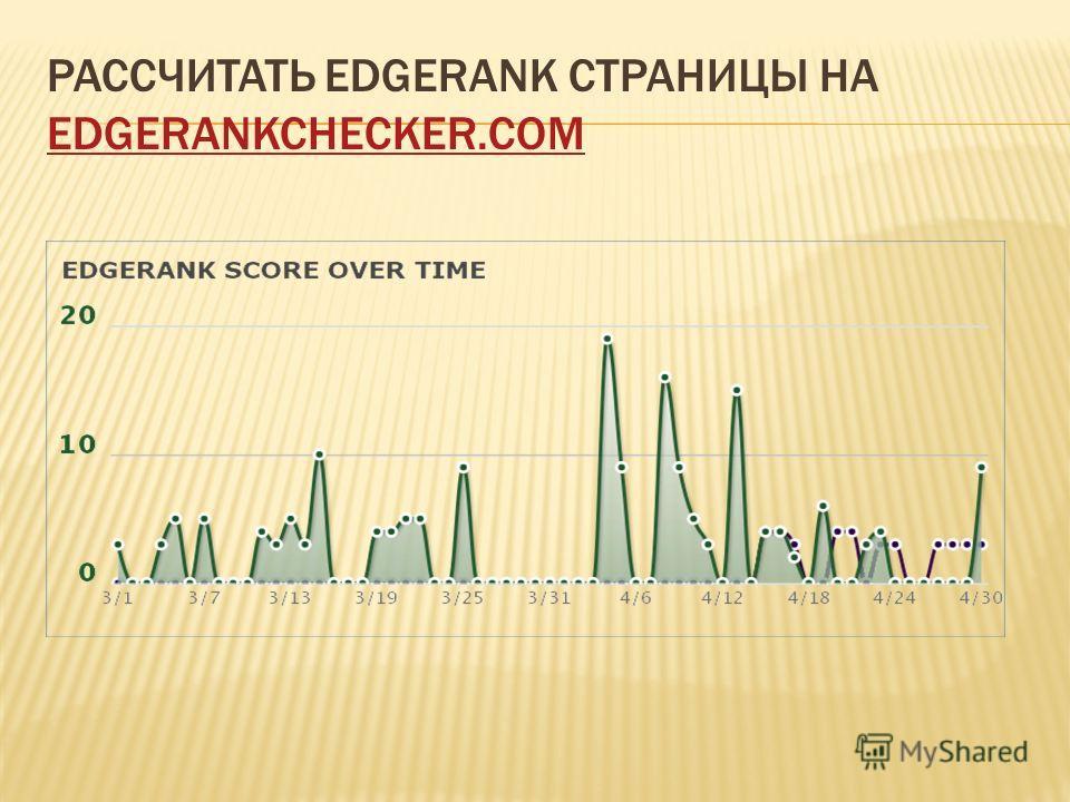 РАССЧИТАТЬ EDGERANK СТРАНИЦЫ НА EDGERANKCHECKER.COM EDGERANKCHECKER.COM