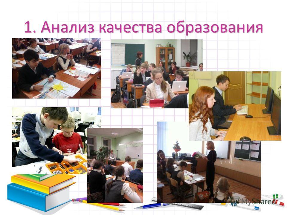 1. Анализ качества образования