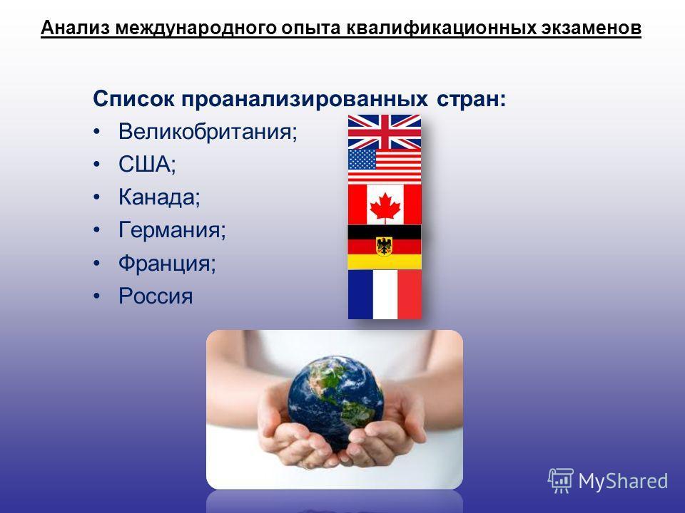 Анализ международного опыта квалификационных экзаменов Список проанализированных стран: Великобритания; США; Канада; Германия; Франция; Россия