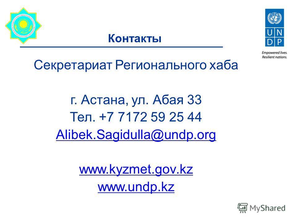 Контакты Секретариат Регионального хаба г. Астана, ул. Абая 33 Тел. +7 7172 59 25 44 Alibek.Sagidulla@undp.org www.kyzmet.gov.kz www.undp.kz