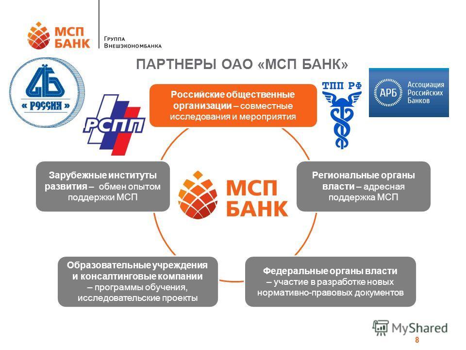 Программа финансовой поддержки МСП 8 Российские общественные организации – совместные исследования и мероприятия Региональные органы власти – адресная поддержка МСП Зарубежные институты развития – обмен опытом поддержки МСП Образовательные учреждения
