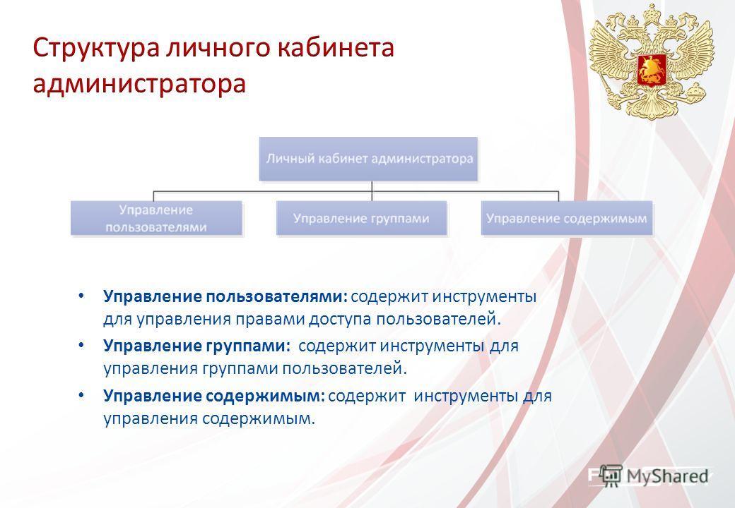 Управление пользователями: содержит инструменты для управления правами доступа пользователей. Управление группами: содержит инструменты для управления группами пользователей. Управление содержимым: содержит инструменты для управления содержимым.