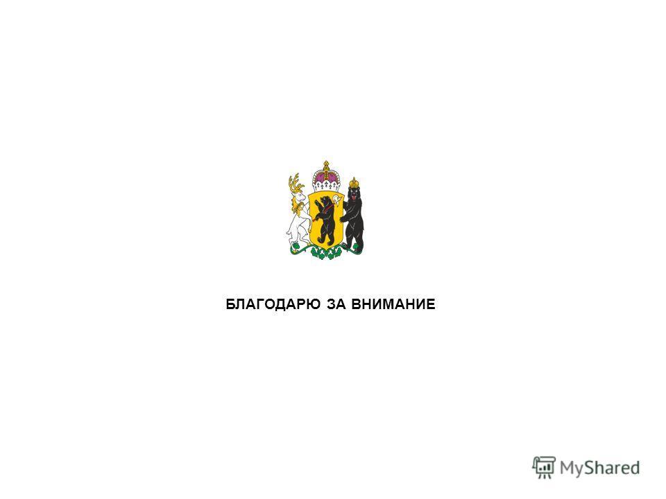 Инвестиционные проекты по созданию туристско-рекреационного кластера Ярославской области БЛАГОДАРЮ ЗА ВНИМАНИЕ