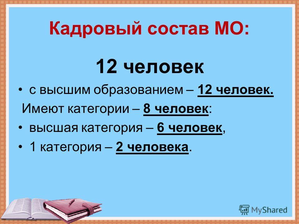 Кадровый состав МО: 12 человек с высшим образованием – 12 человек. Имеют категории – 8 человек: высшая категория – 6 человек, 1 категория – 2 человека.