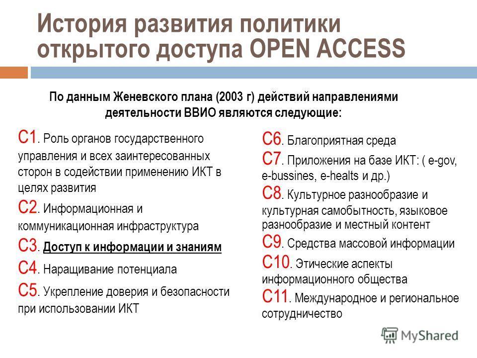 История развития политики открытого доступа OPEN ACCESS С1. Роль органов государственного управления и всех заинтересованных сторон в содействии применению ИКТ в целях развития С2. Информационная и коммуникационная инфраструктура С3. Доступ к информа