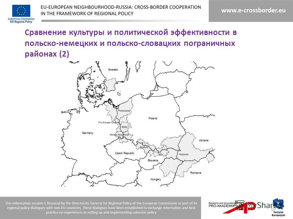 Сравнение культуры и политической эффективности в польско-немецких и польско-словацких пограничных районах (2) 10